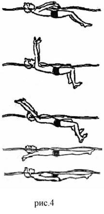 Техніка прикладних способів плавання і пірнання